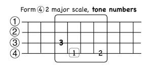 Bass Tones 1 2 3