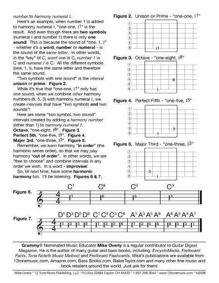 Harmoniy Numerics 2