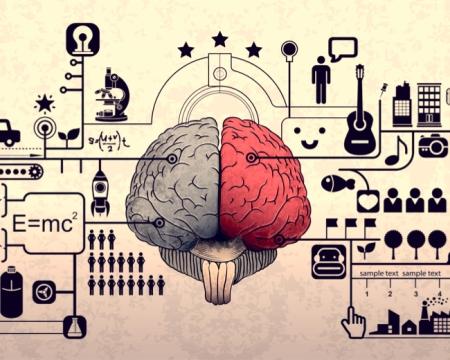 music brains